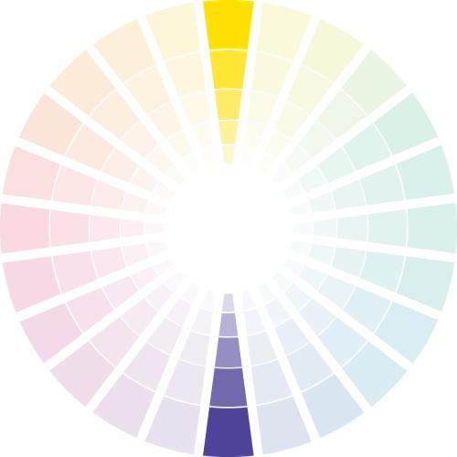 補色の配色