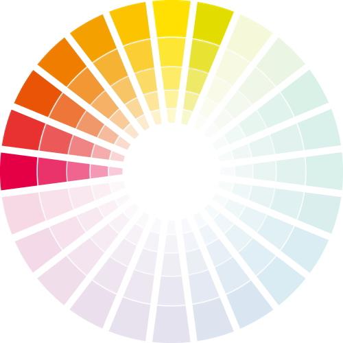 連続した色の配色